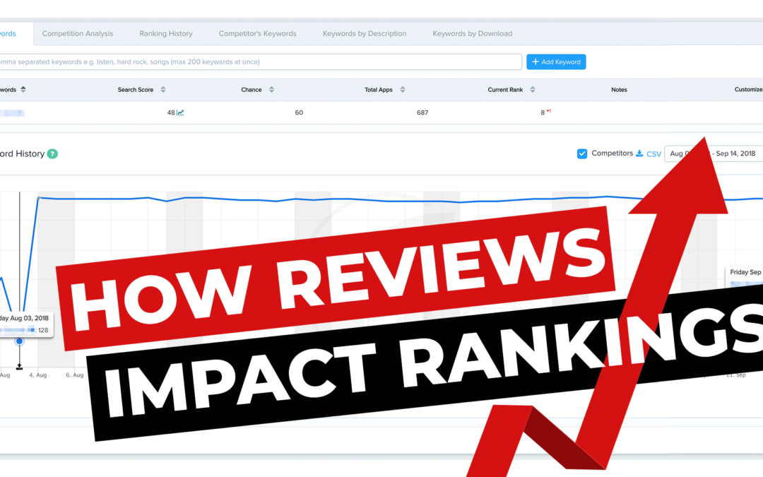 How App Store Reviews Impact Rankings