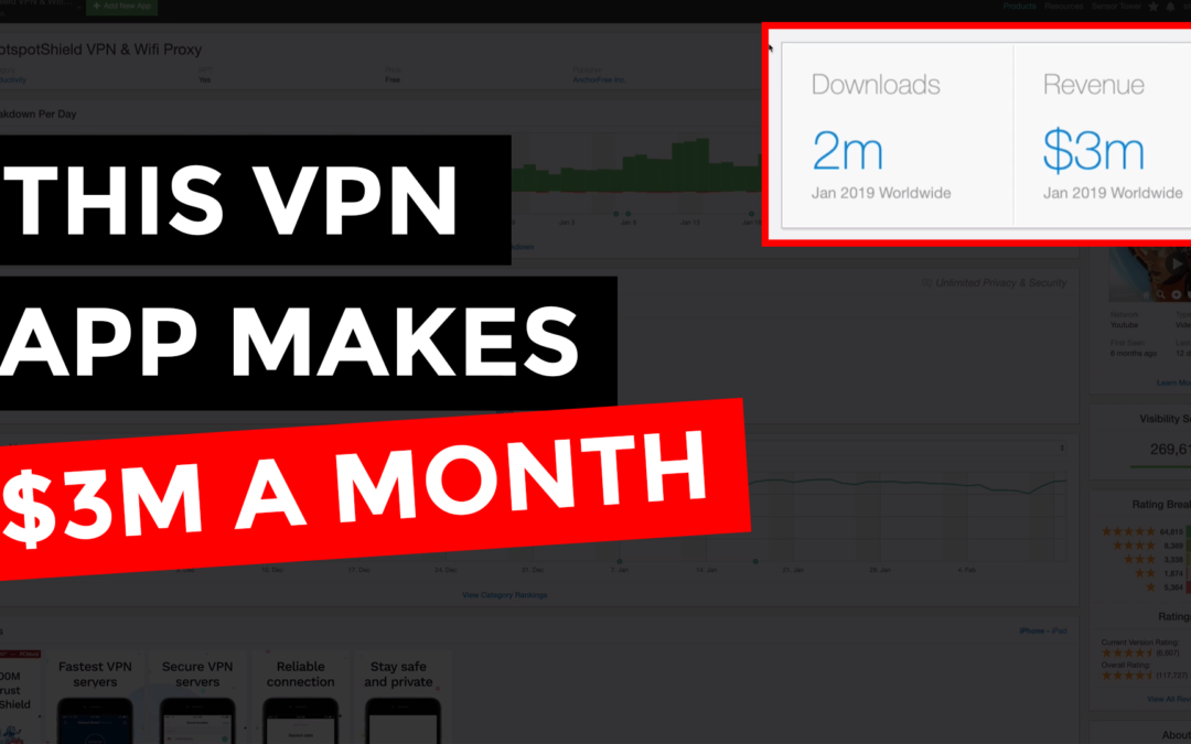 Analyzing a VPN App Earning $3M a Month (Hotspot Shield)
