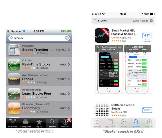 iOS 5 vs iOS 8