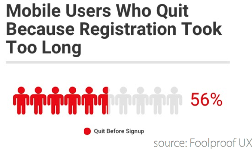 mobile users who quit